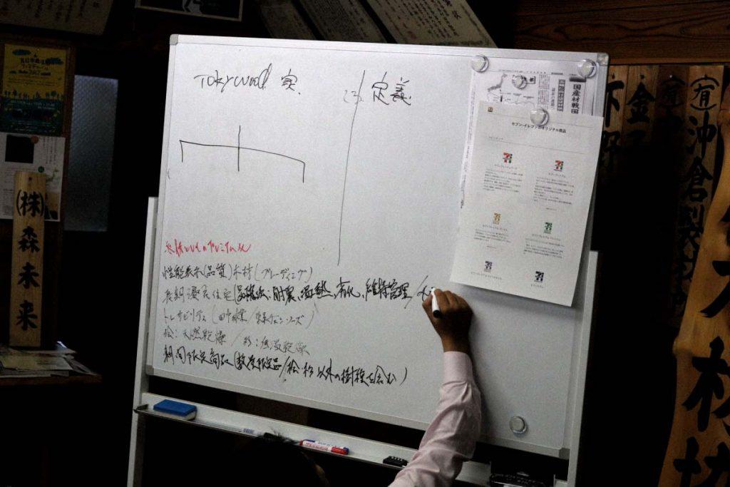 TOKYO WOOD 5月度会議