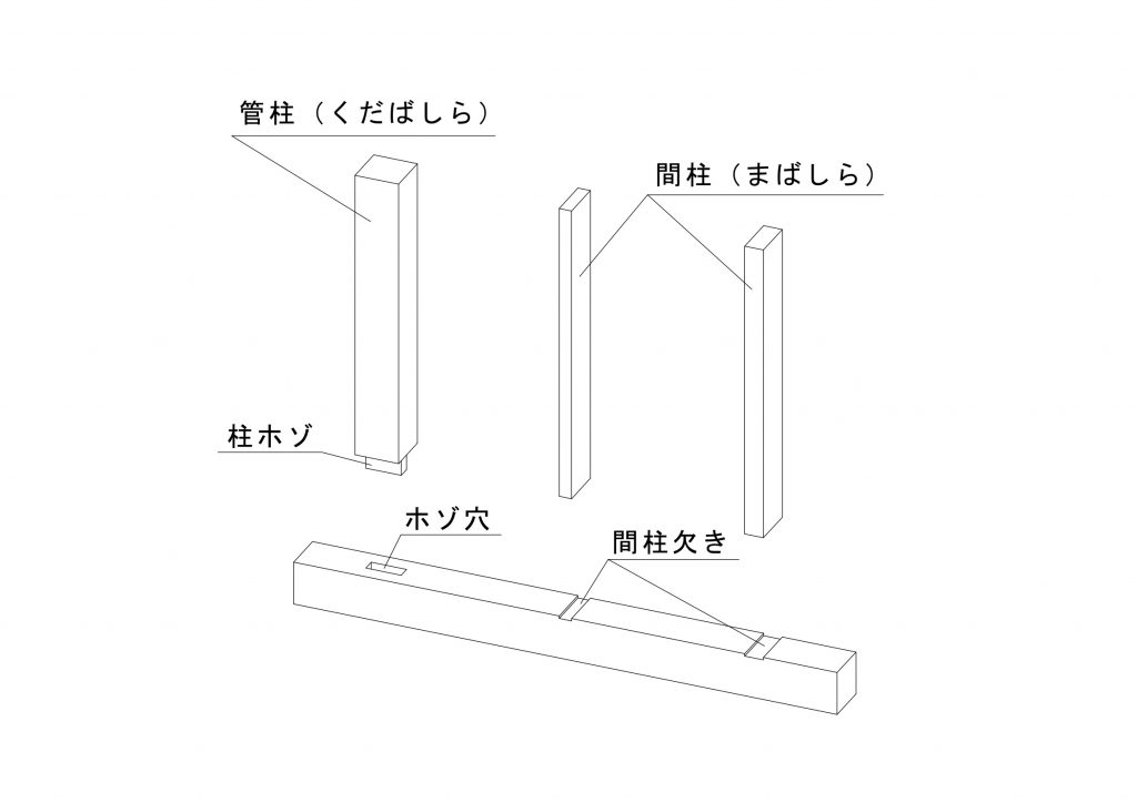 ホゾ穴、間柱欠き